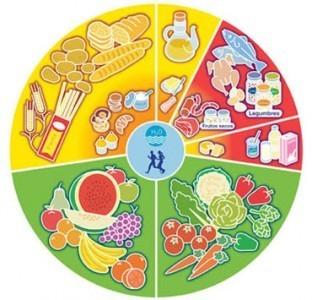 tratamiento nutricional para bronquitis