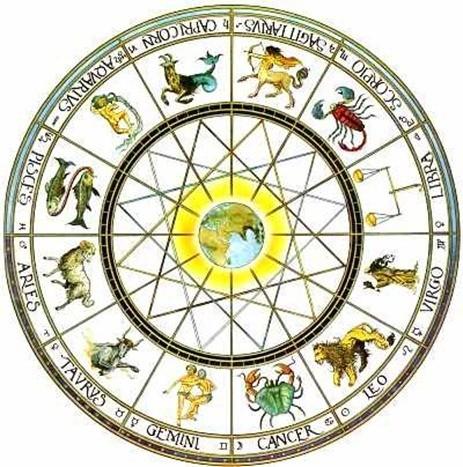 horoscop feminin