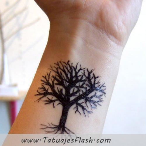 Significado de los tatuajes